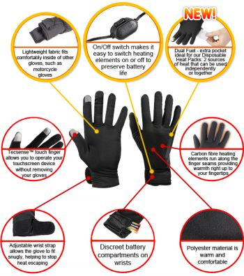 Ladies Dual Fuel Battery Heated Glove Liners by Warmawear�