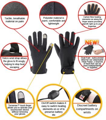 Ladies Dual Fuel Battery Heated Performance Gloves by Warmawear™