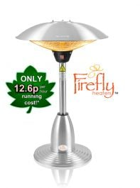 2.1kW IP44 Halogen Bulb Infrared Electric Table Top Heater with 3 Heat Settings by Firefly™