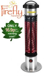1.2kW IP55 Freestanding Electric Patio Heater with Safety Mesh by Firefly™