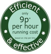 only 9p per hour running cost (650W setting)